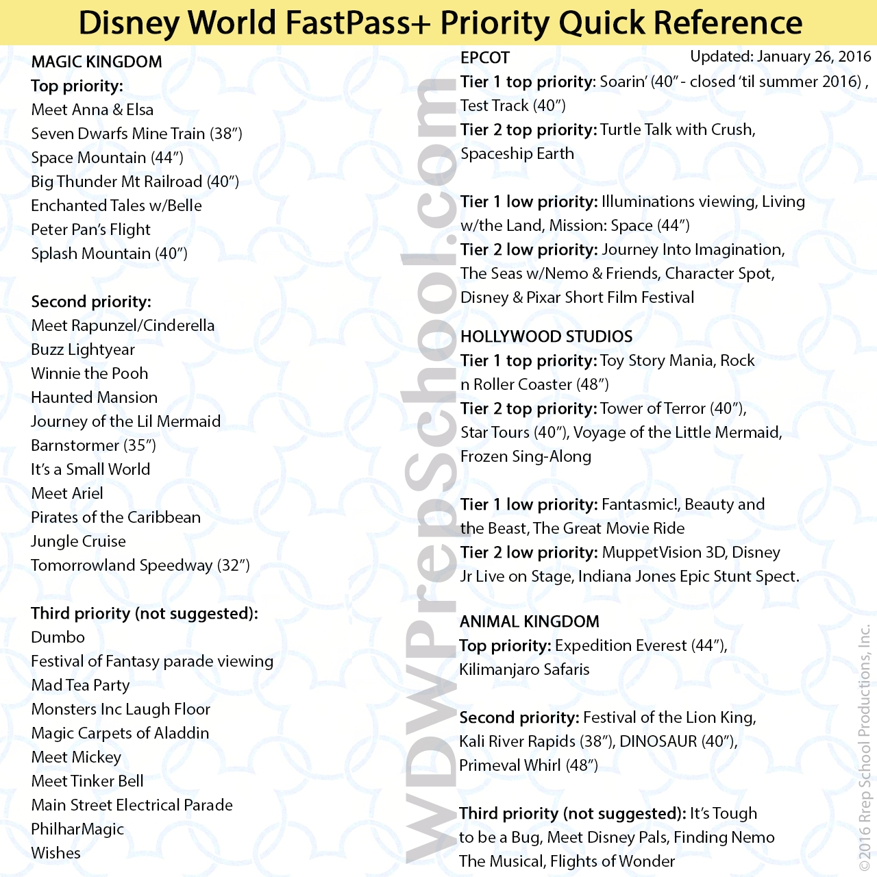 Disney World Touring Plans For 2020 (With Fastpass+  Printable List Of Disney World Rides 2020