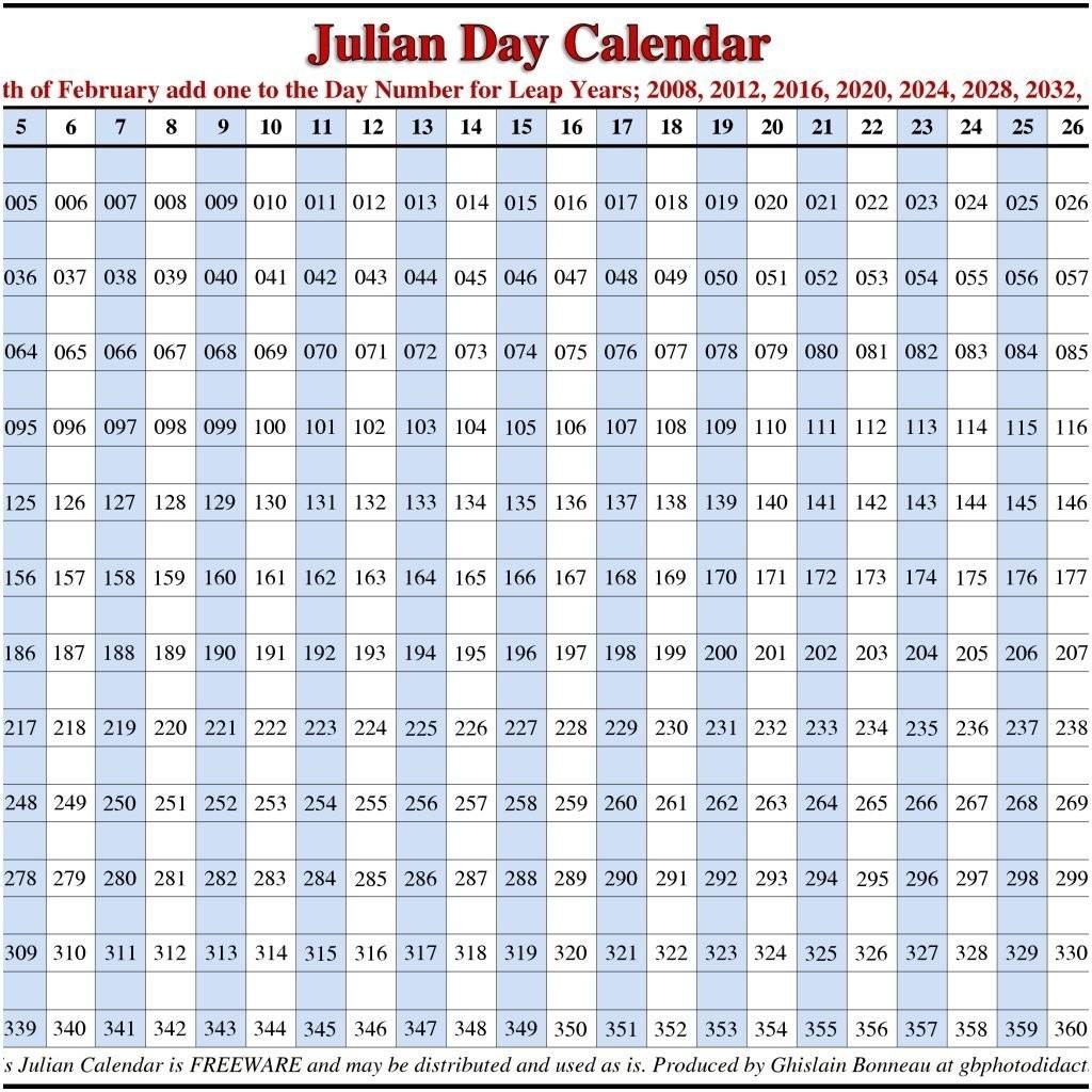 Julian Calendar Non Leap Year 2020 – Samyysandra  Julian Calendar 2021
