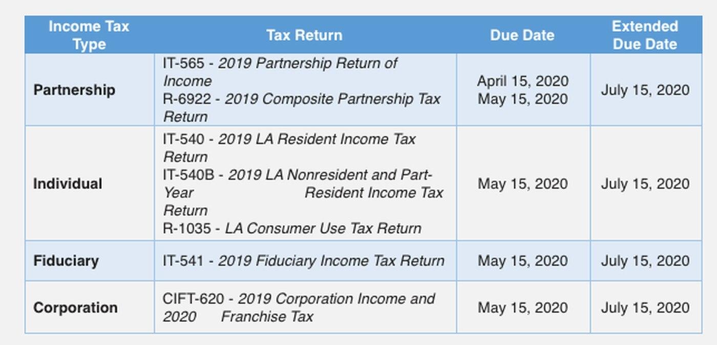 La. Department Of Revenue Extends State Income Tax Deadline  Louisiana Tax Free 2020