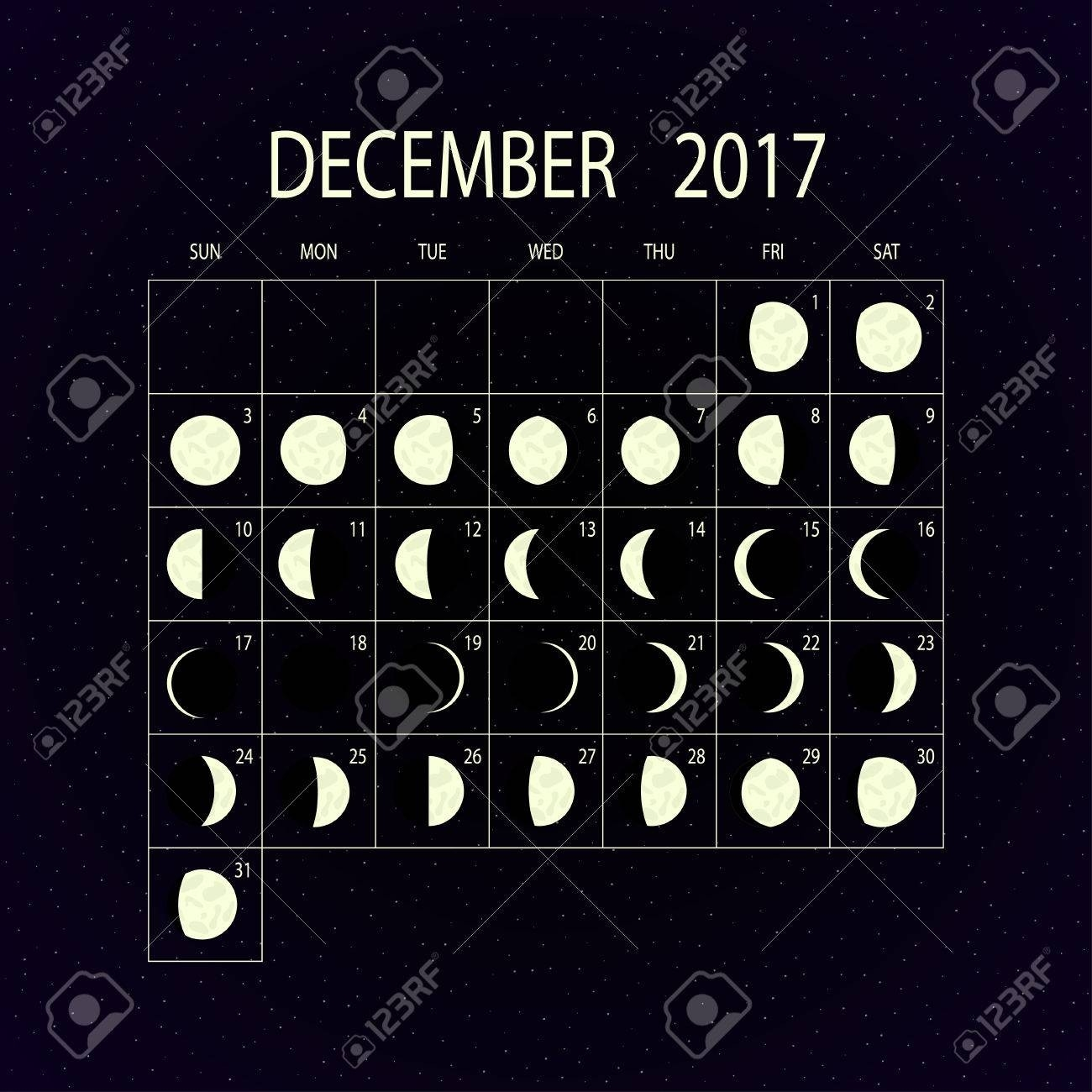 Moon Chart December 2017 - Toskin  2017 Moon Phase October