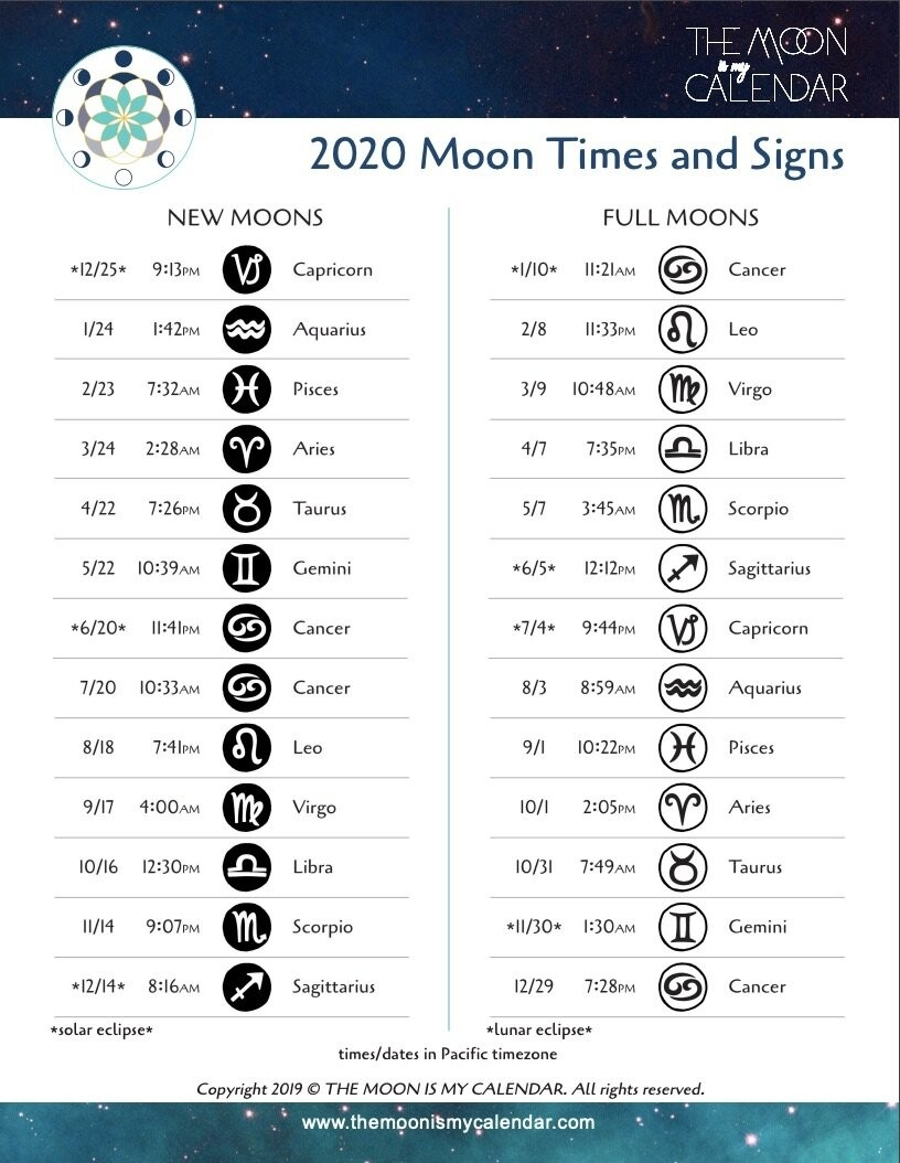Moon Times And Signs 2020 Pacific Time Zone - Free — The  Solar Lunar Calendar 2020