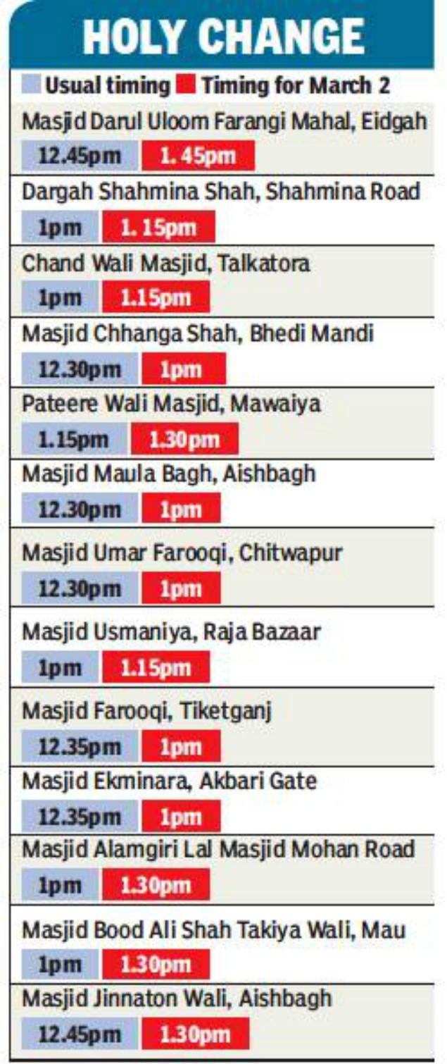 Mosque: 14 Lucknow Mosques Follow Suit To Change Namaz Time  Namaz Time In Delhi Today