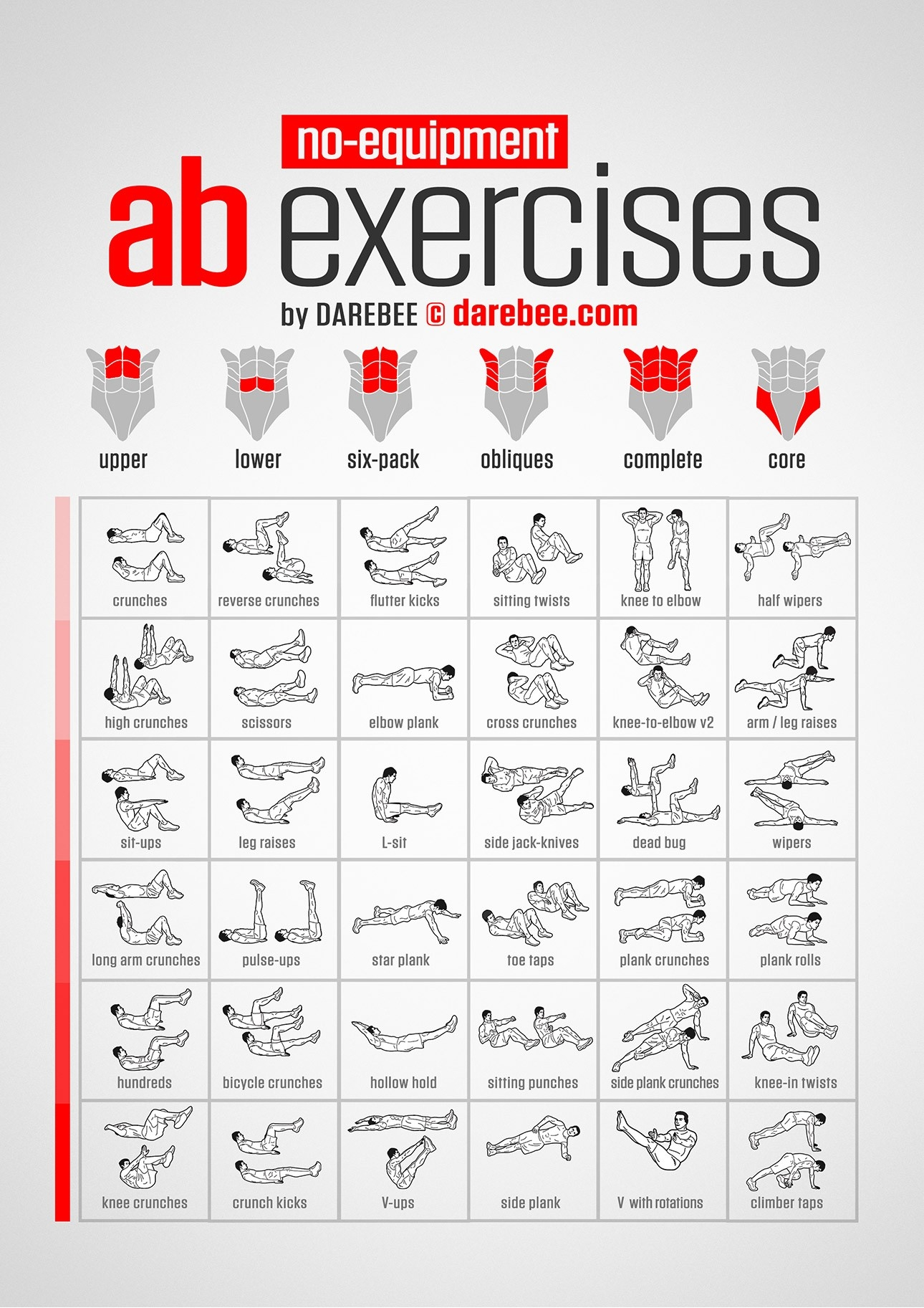 No-Equipment Ab Exercises Chart  Exercise Challenge Chart