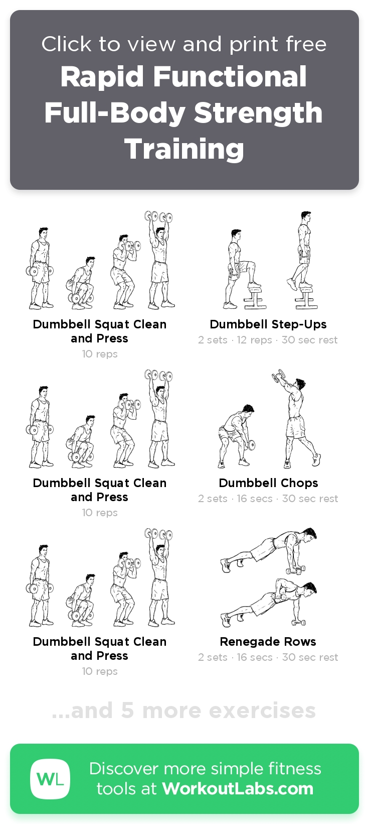 Rapid Functional Full-Body Strength Training – Click To View  30 Exercise Chart For Beginners