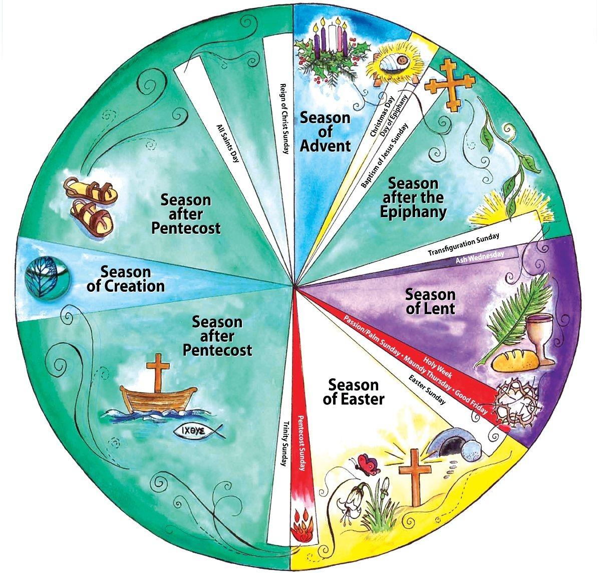 Seasons Of The Year. . . | Christian Calendar  Methodist Church Colors By Sundays 2020