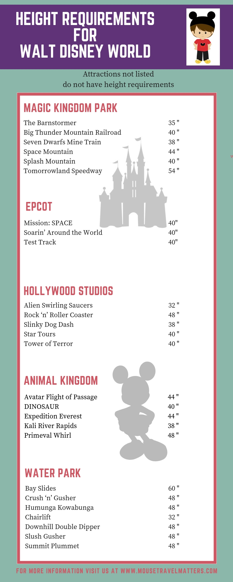 What Are The Height Requirements For Disney World | Disney  Free Disney World Attraction Checklist 2020