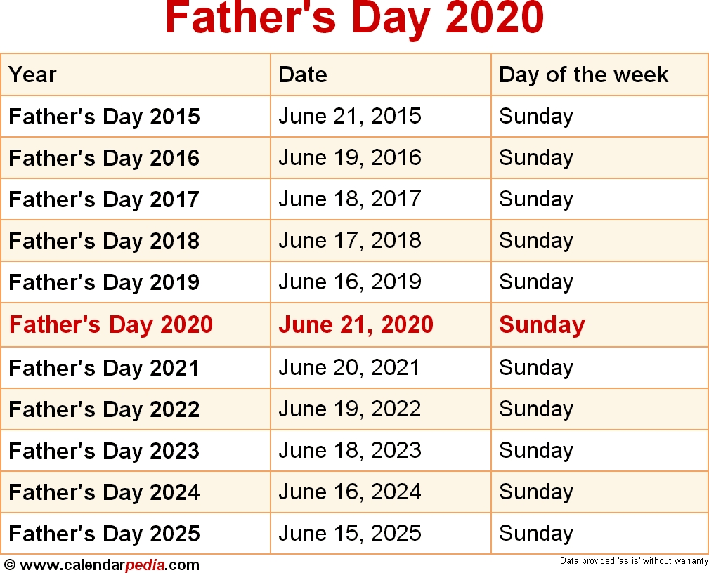 When Is Father's Day 2020?  Pakistan Holidays 2020