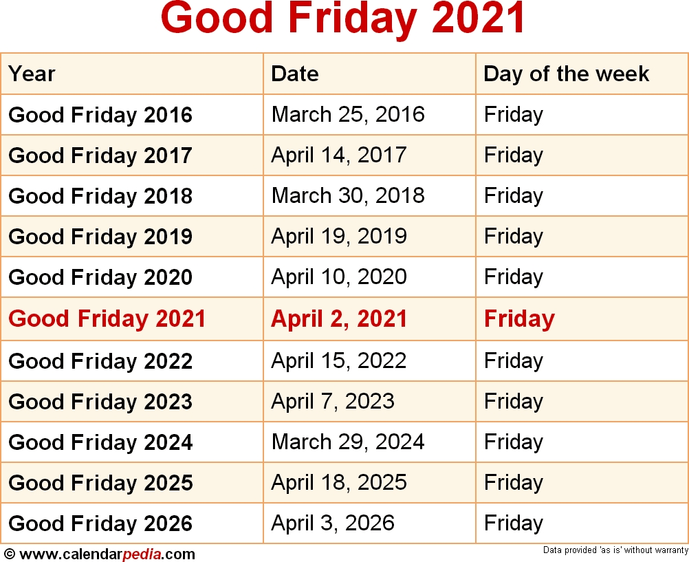 When Is Good Friday 2021?  How Many Fortnights In The 2021 O 2021 Financial Year In Australia