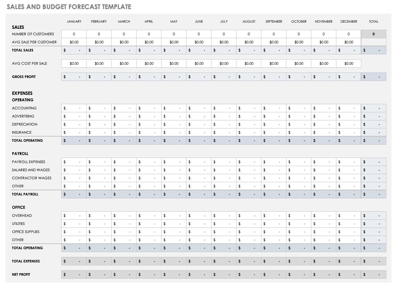 15+ Free Sales Forecasting Templates | Smartsheet  Onthly Budget Templatehttps://Www.microsoft.com/En-Us/Edgeformma13Do&Ocidma13Do