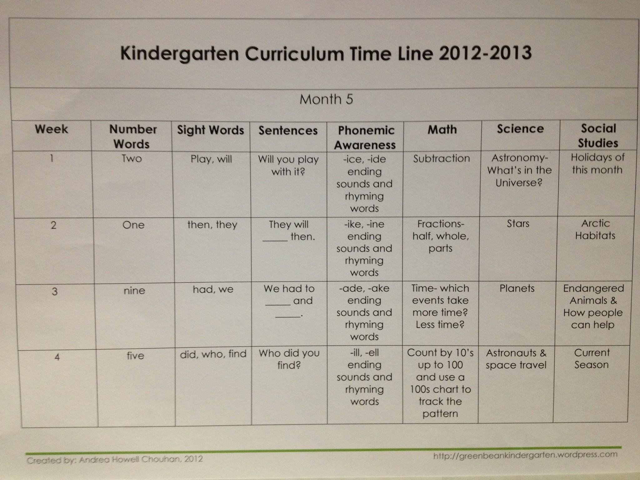 2012-2013 Kindergarten Lesson Plans – Monthmonth Style  Monthly Lesson Plan Calendar