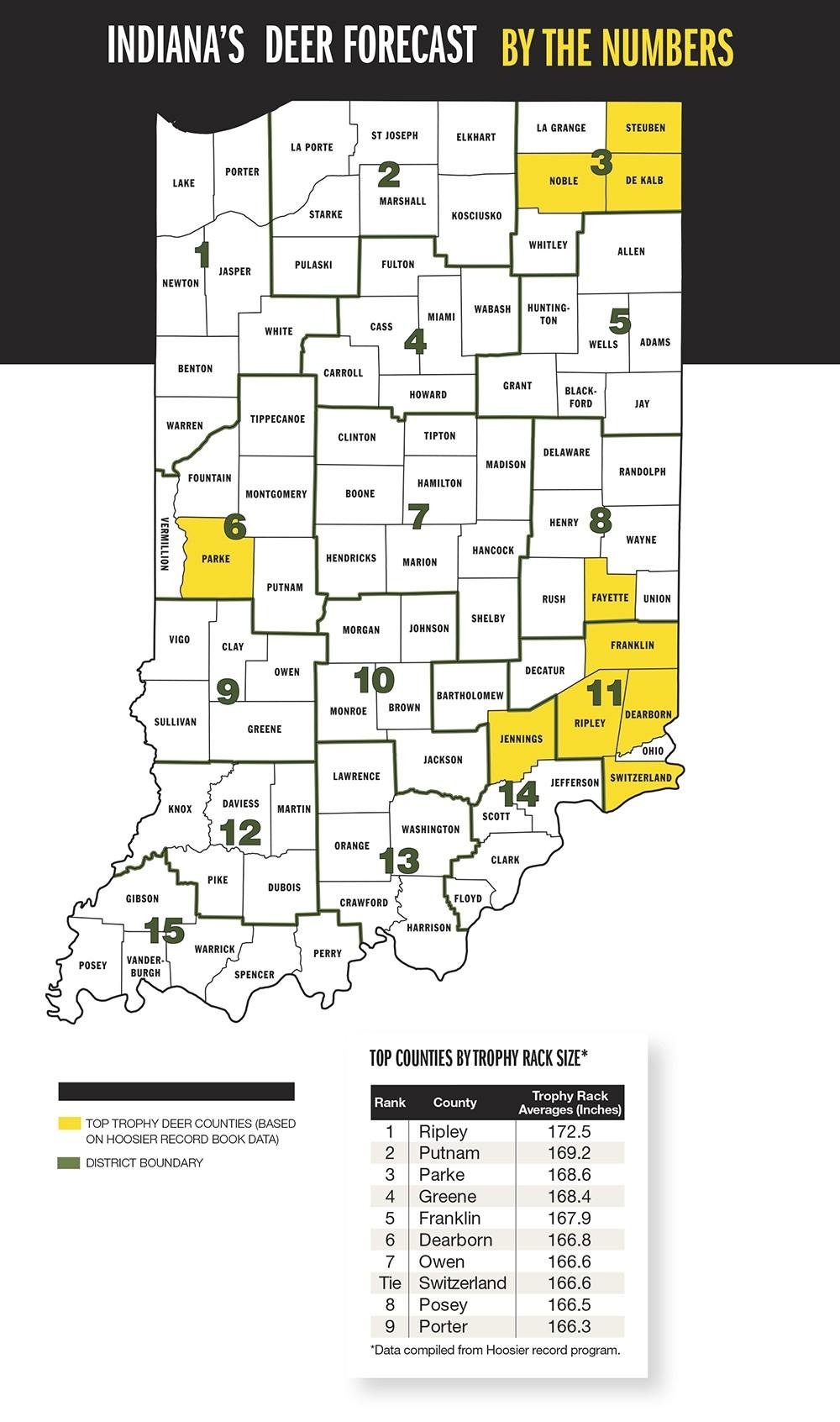 2015 Trophy Deer Forecast: Indiana  Indiana Deer Forcast