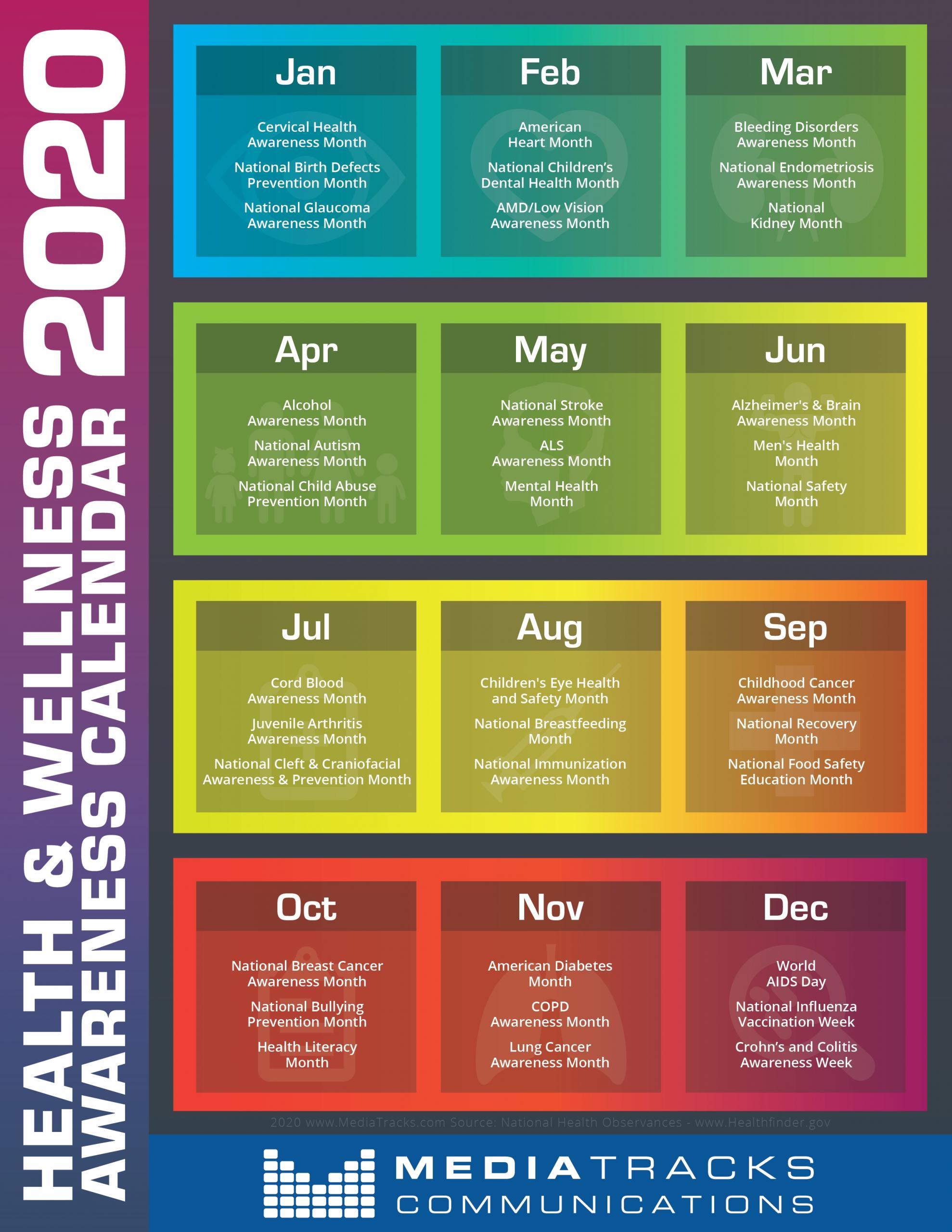 2020 Health & Wellness Awareness Calendar [Infographic  Healthcare Recognition 2021