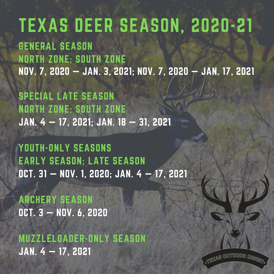 2020 Texas Deer Hunting Forecast Excellent Despite Ongoing  Whitetail Rut Prediction 2021