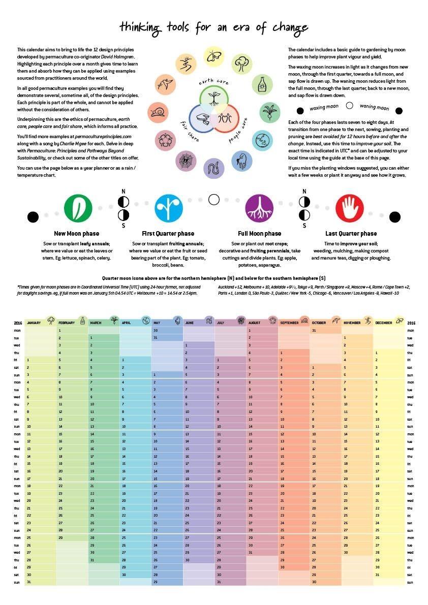 2021 Permaculture Calendar - A Design Principle A Month  Lunar Garden Calendar