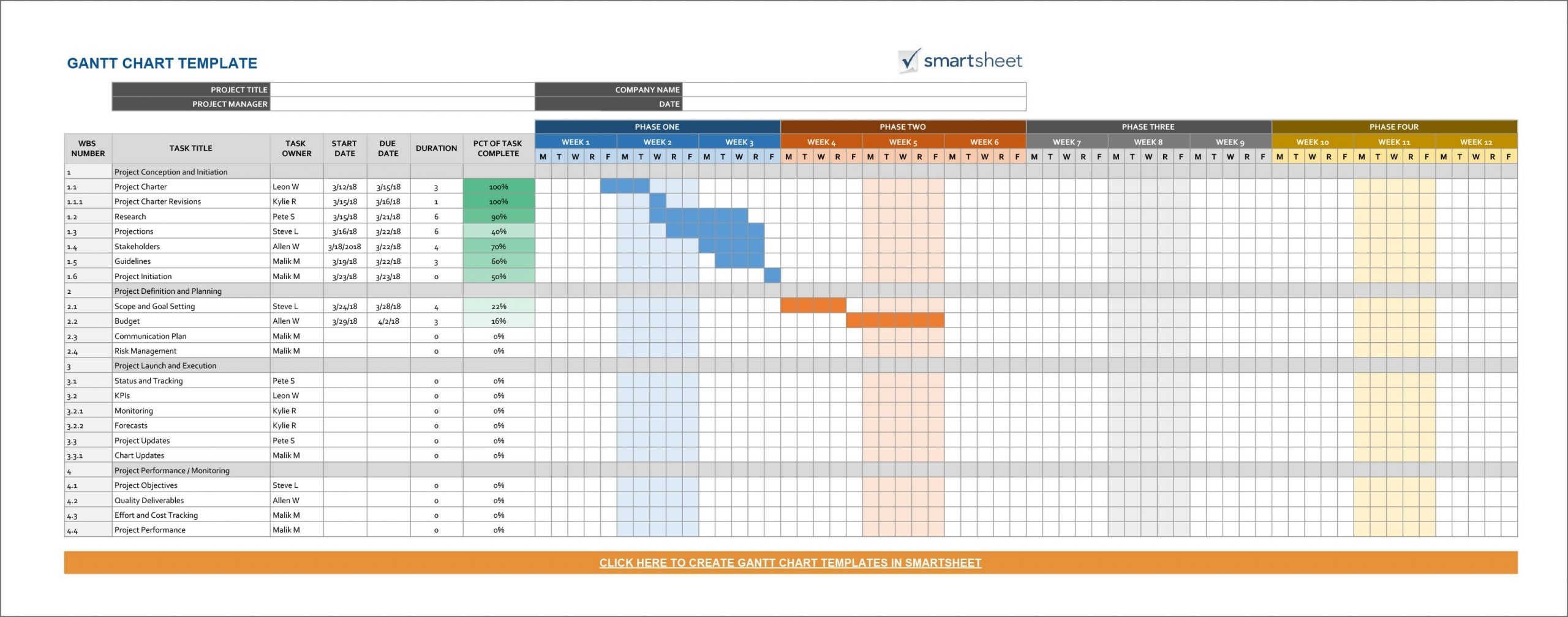 23 Free Gantt Chart And Project Timeline Templates In  Detailed Timeline Template Excel Template