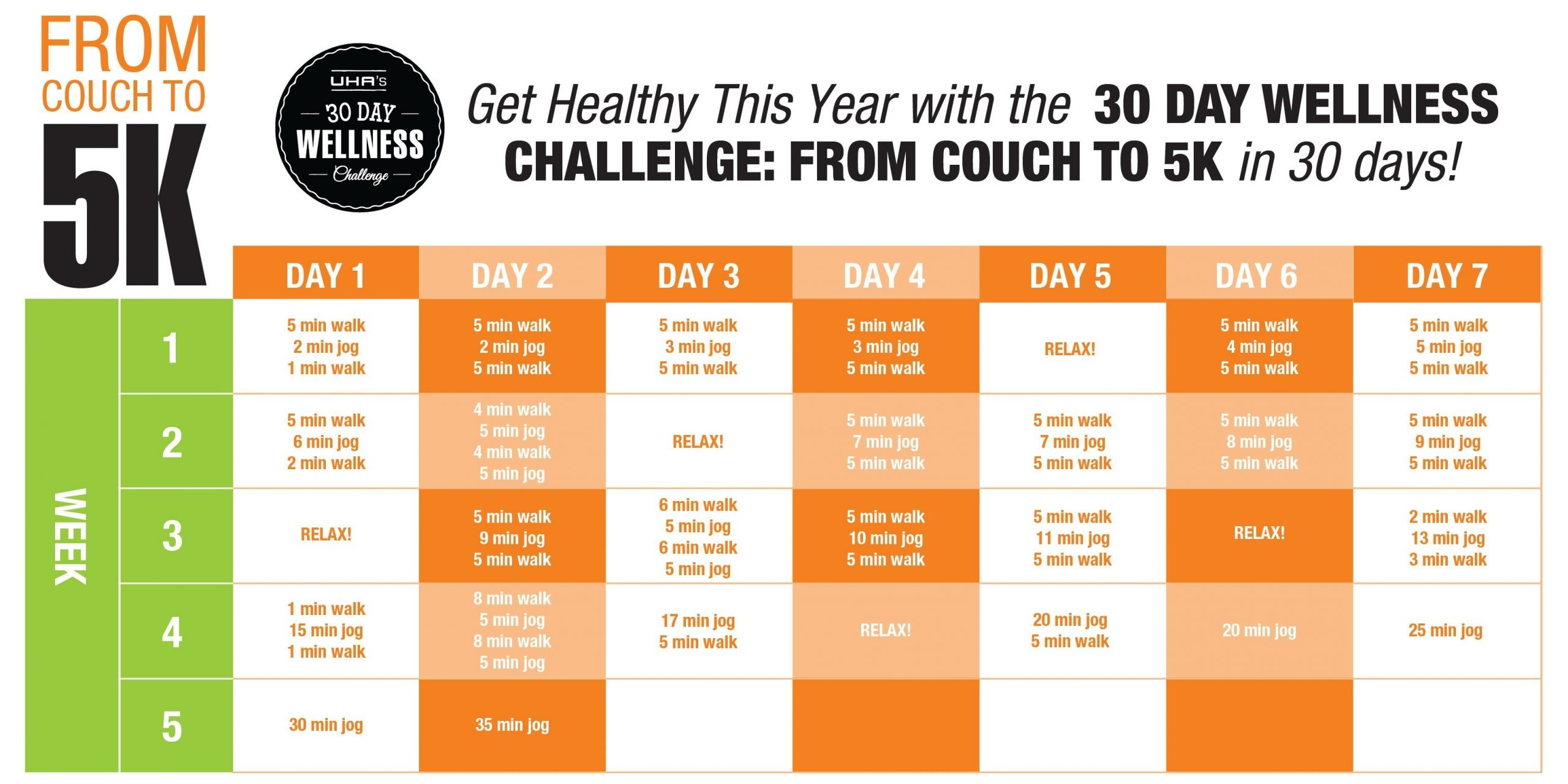 6 Steps To Effectively Communicate A Wellness Program To  Wellness Challenge Chart