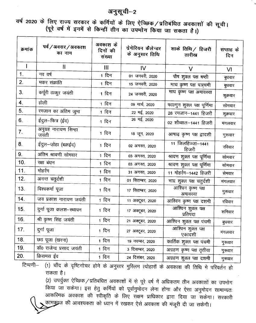 Bihar Sarkar Calendar 2020 | Govt Holiday (Chutti) List In  2020 Bihar Sarkar Ka Calendar