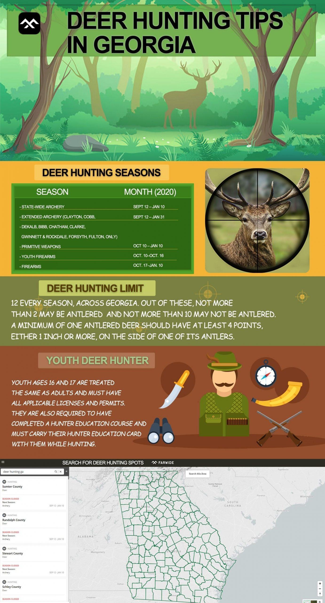 Deer Hunting Tips In Georgia In 2020 | Deer Hunting, Deer  Deer Season For 2021 In Georgia