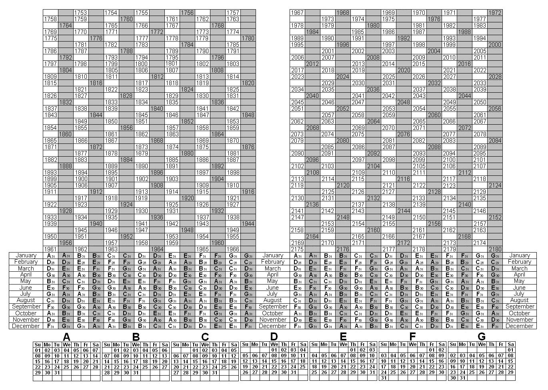 Depo Provera Perpetual Calendar To Print - Calendar  Depo Calendar Printable Pdf