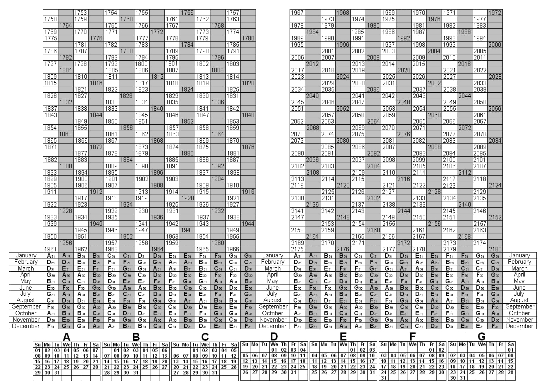 Depo Provera Perpetual Calendar To Print - Calendar  Depo Perpetual Calendar 2021