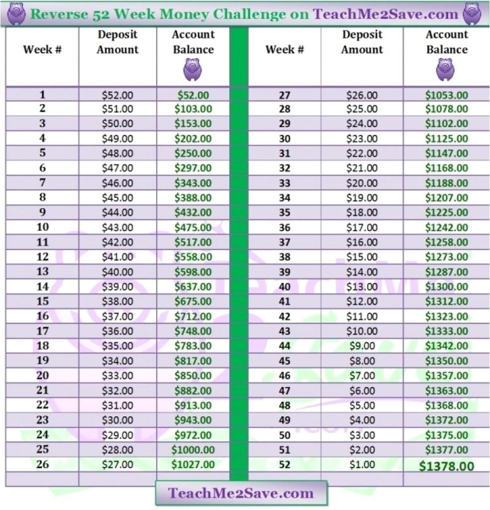 Depo Provera Perpetual Calendar To Print - Calendar  Deposchedule 2021
