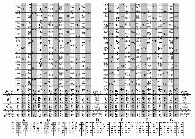Depo Shot Calendar Depo Provera Calendar Printable Calendar  Depo Provera Injection Perpetual Calendar