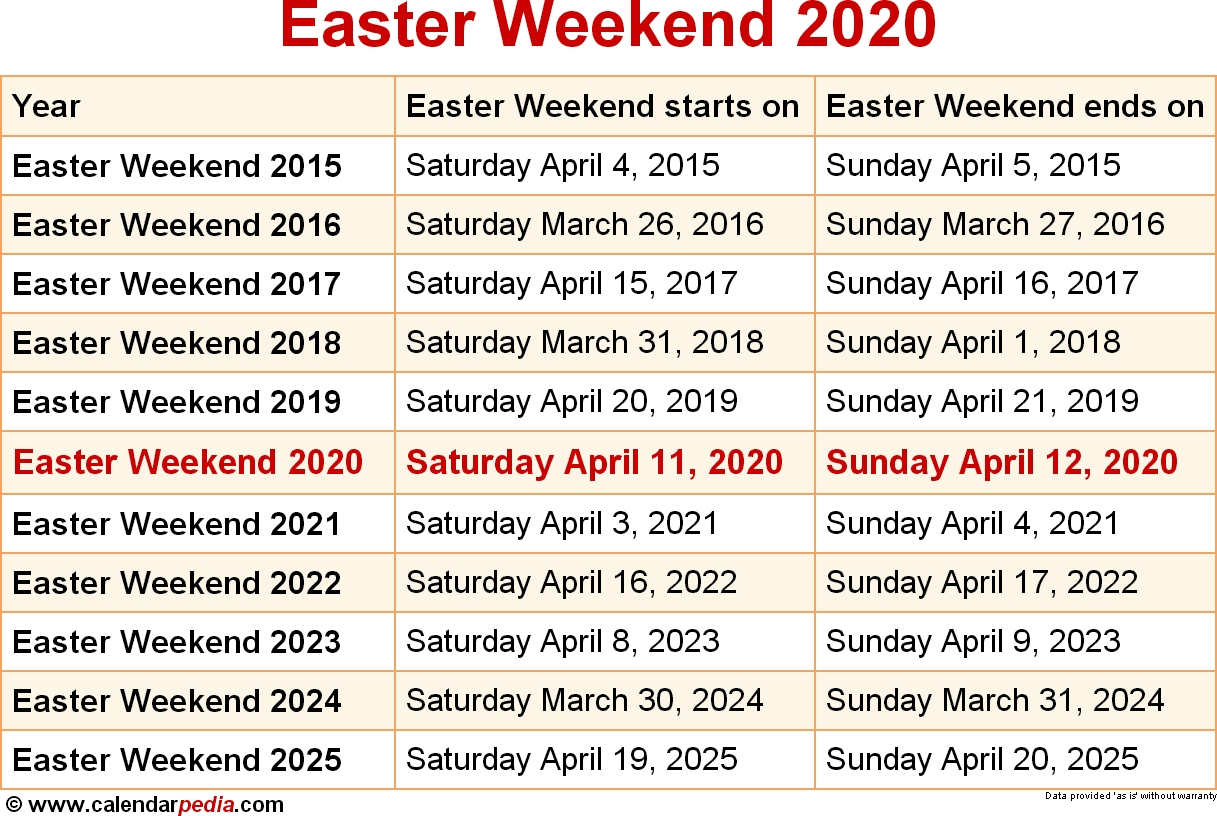Easter Holiday 2020 | When Is Lent, Catholic Liturgical  Catholic Calendar Of Lent In 2020
