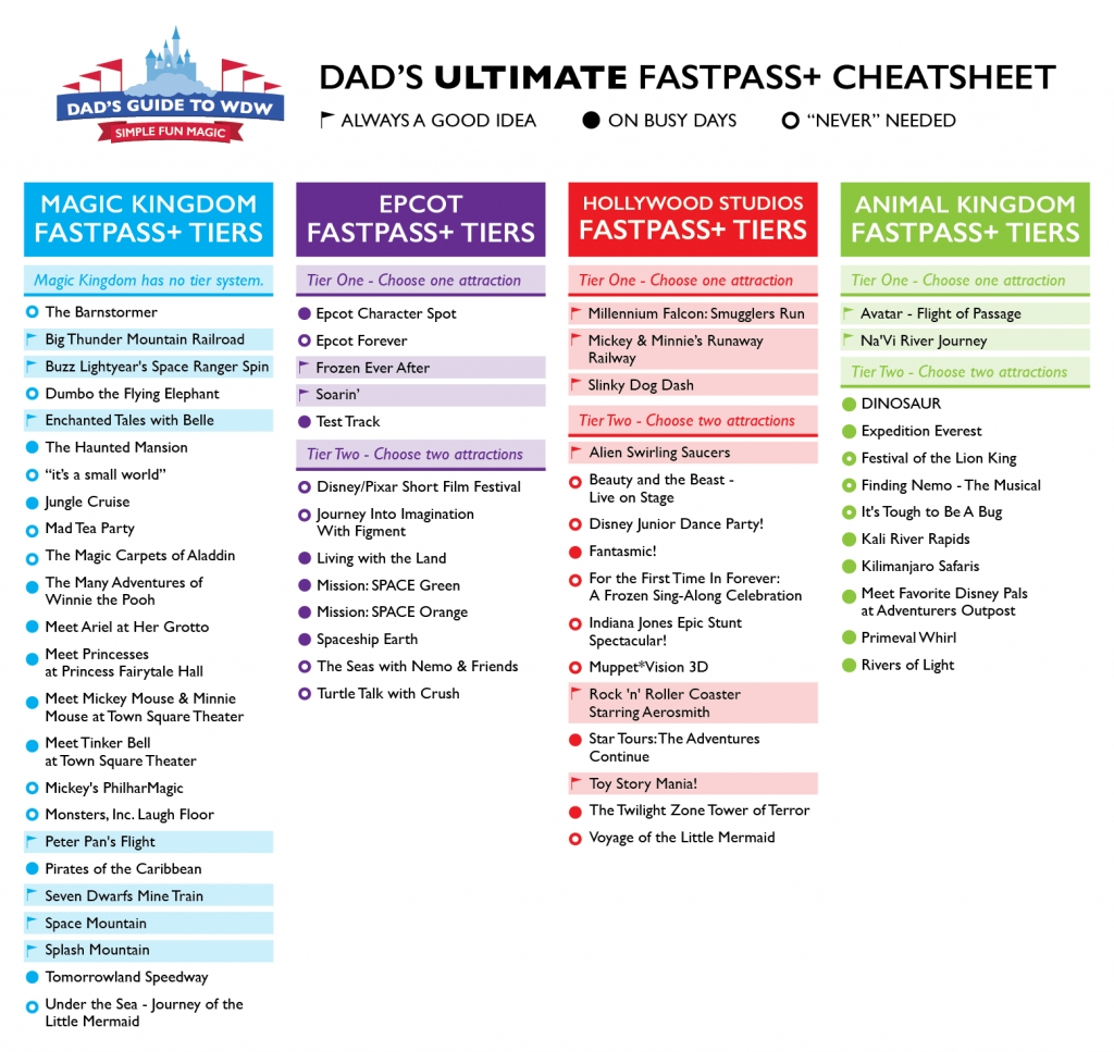 Fastpass+ Cheatsheet  Printable Disney World Attractions List
