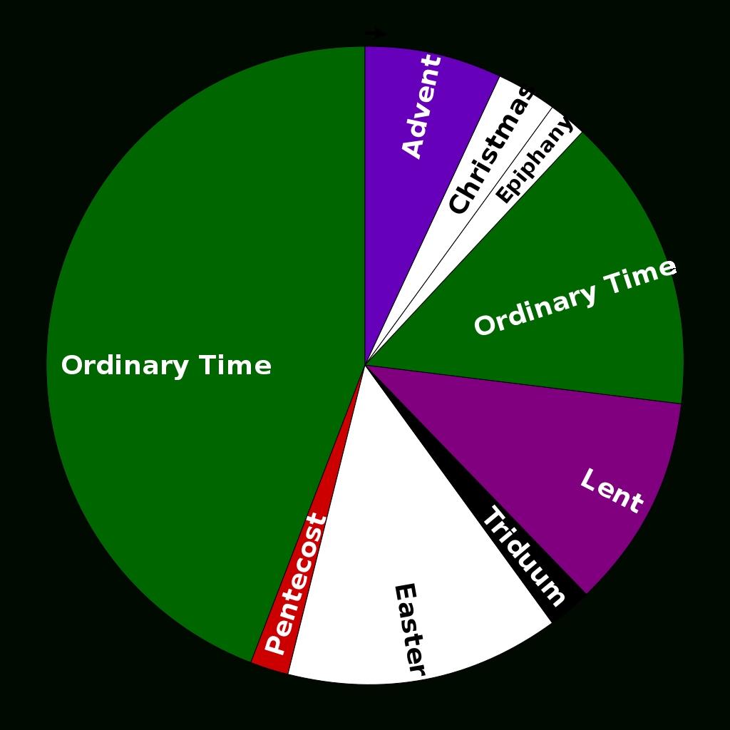 File:liturgical Year.svg - Wikimedia Commons  Liturgical Calendar