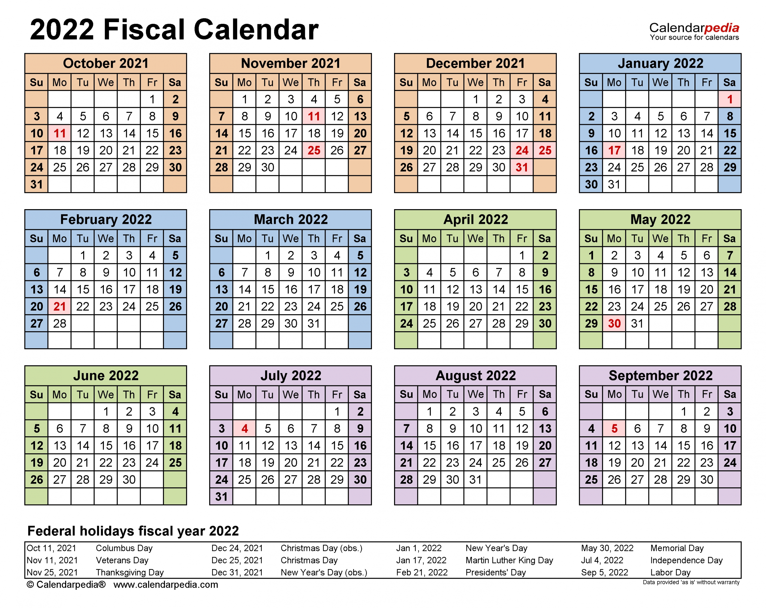 Fiscal Calendars 2022 - Free Printable Word Templates  18/19 Financial Year Dates