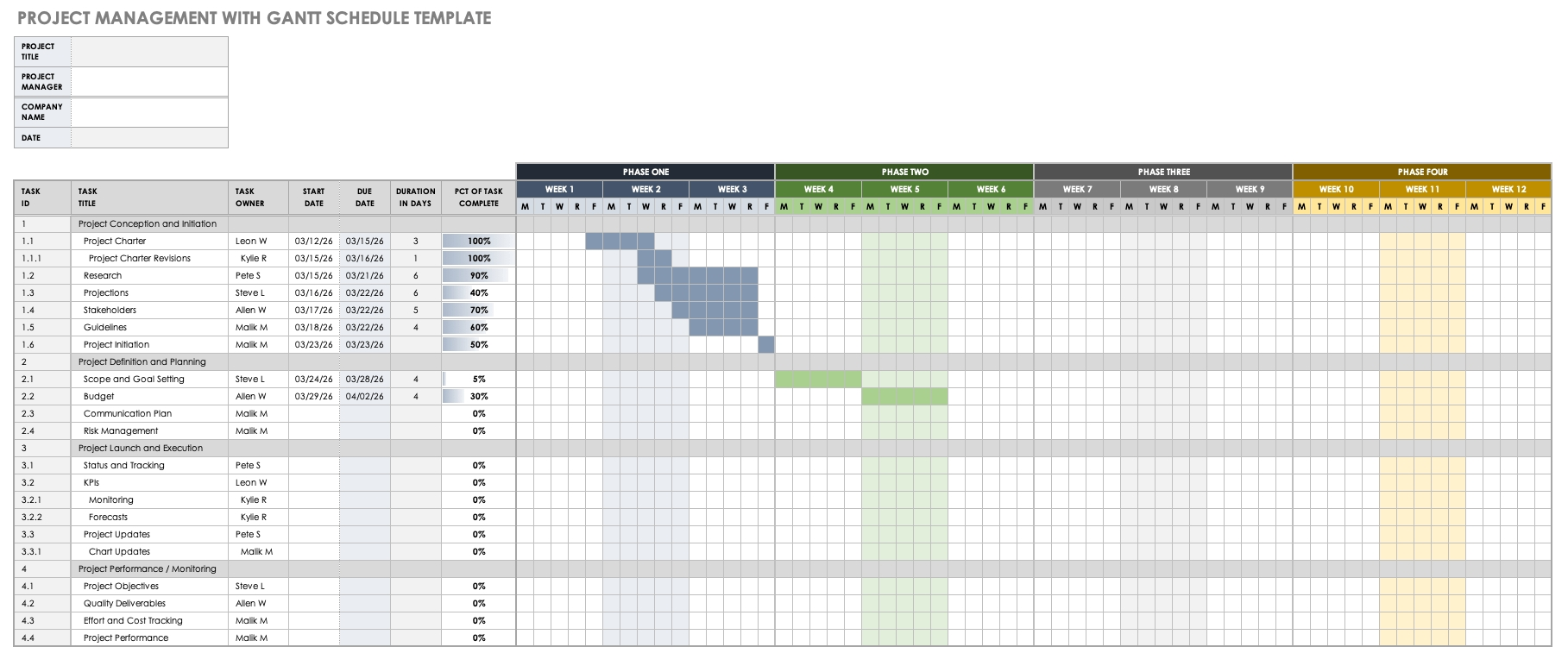 Free Project Schedule Templates | Smartsheet  Detailed Timeline Template Excel Template