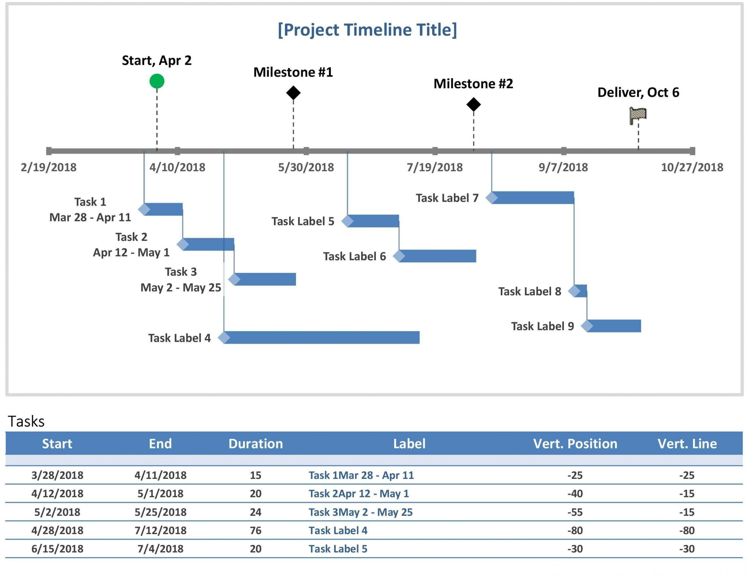 Free Simple Project Timeline Template Excel In 2020  Detailed Timeline Template Excel Template