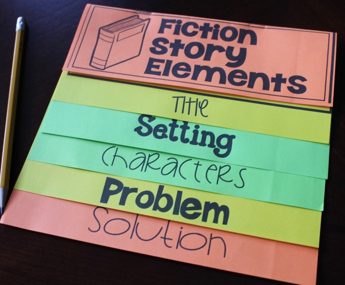 I'M Flipping Over Flip Books! - Tunstall'S Teaching Tidbits  Flip Chart Template For Word