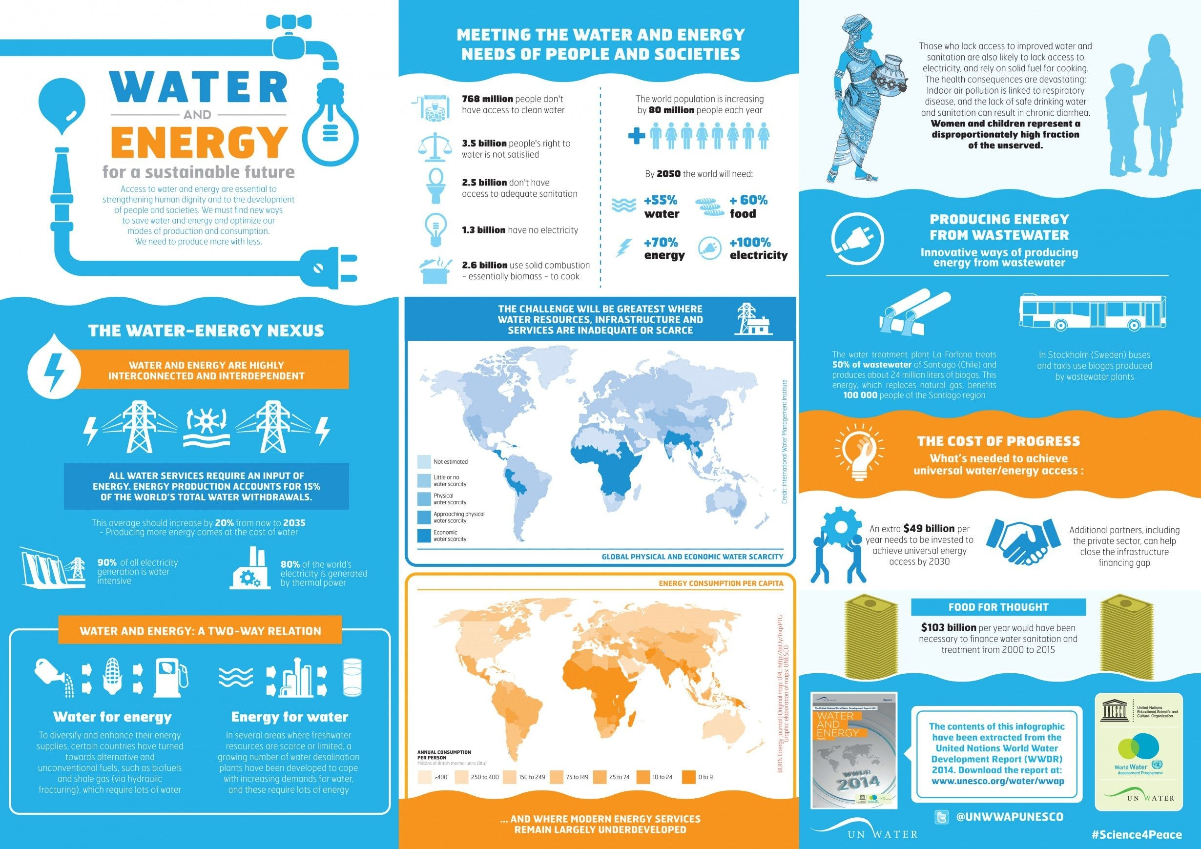 Infographics - Poster Design - Research Guides At Suny  Printab30 Day Water Chae
