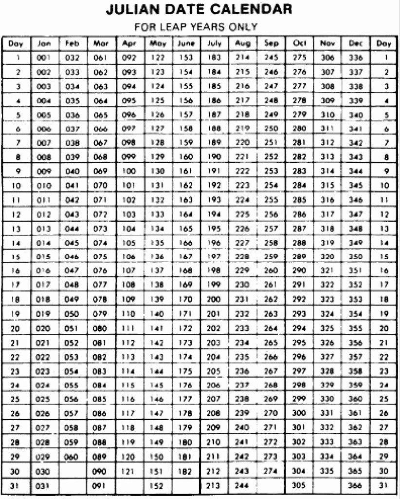 Julian Calendar Perpetual And Leap Year In 2020   Julian  Free Printable Leap Year Julian Date Calendar 2021