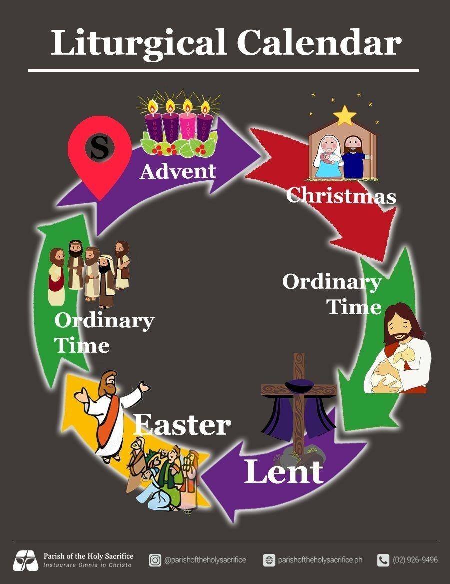 Liturgical Calendar | Christian Calendar, Catholic Teaching  Liturgical Calendar
