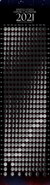 Lunar Calendar 2021 (United States)  Printable Lunar Calendar 2021