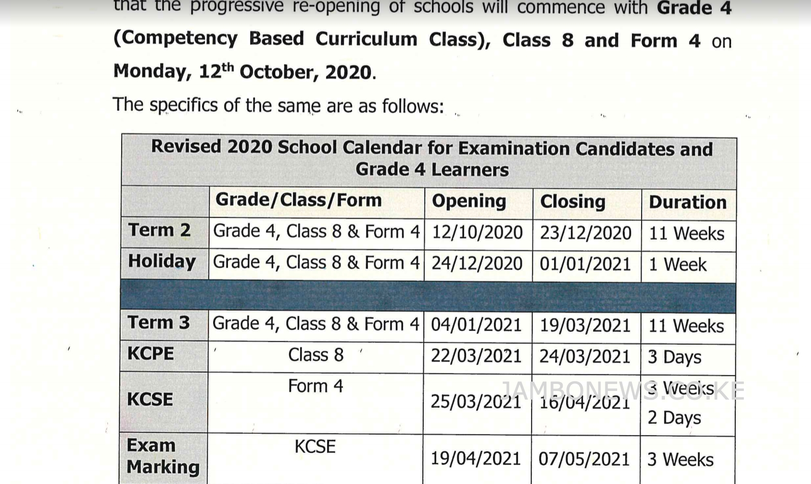 Moe Term Dates 2020/2021 For Grade 4, Class 8, Form 4  How Many Weeks In The 2021/19 Financial Year