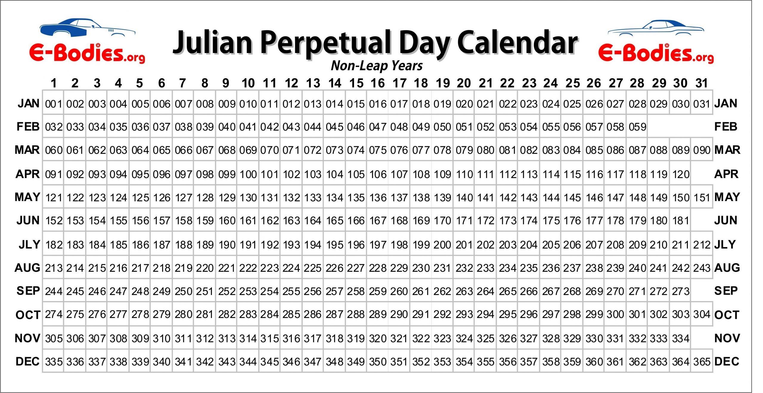 Mopar Julian Perpetual Day Calendar – E-Bodies  Julian Calendar