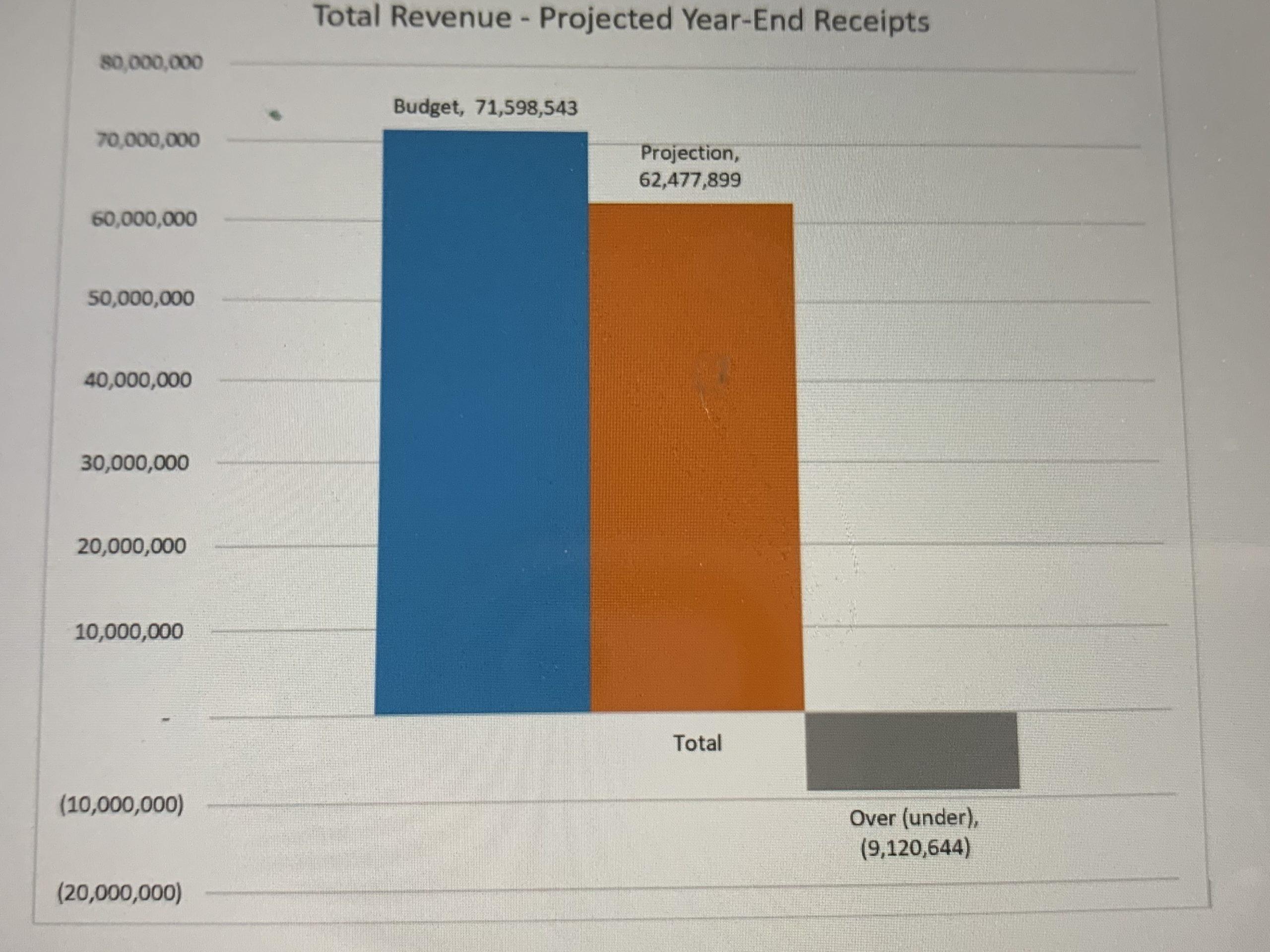 Pc(Usa) Shortfall Projected: Dealing With The Financial  Presbyterian Usa Liturgical Calendar