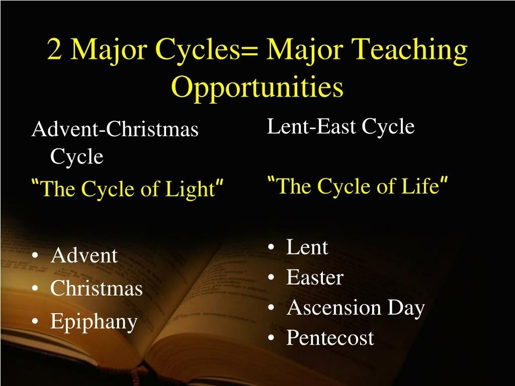 Ppt - Exploring The Revised Common Lectionary Powerpoint  Gbod Lectionary