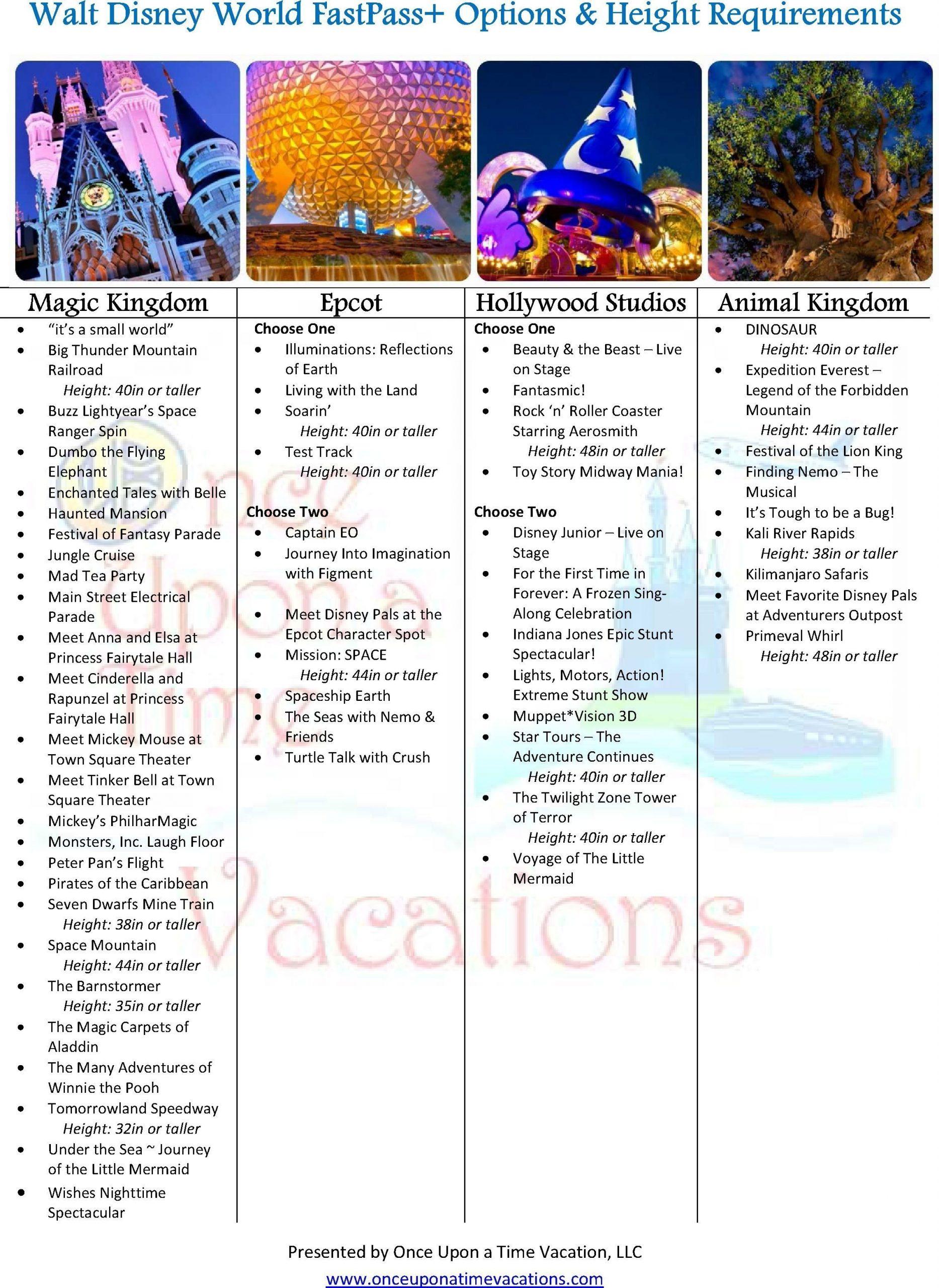 Printable Walt Disney World Fastpass Tiers And  Printable Disney World Attractions List