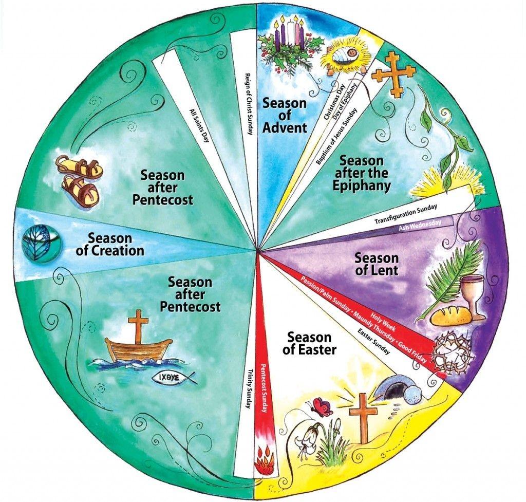 Seasons Of The Church Year Calendar | Christian Calendar  Umc Liturgy Calendar