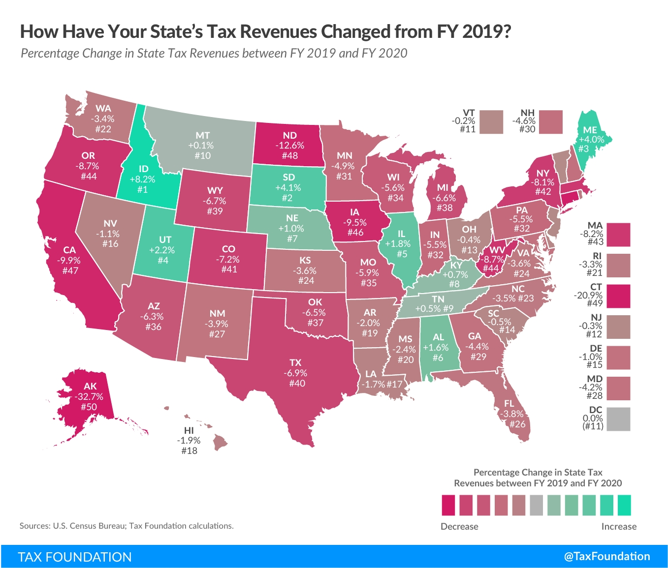 State Tax Revenues Beat Expectations In Fy 2020, Census Data  Louisiana State Tax Day 2021