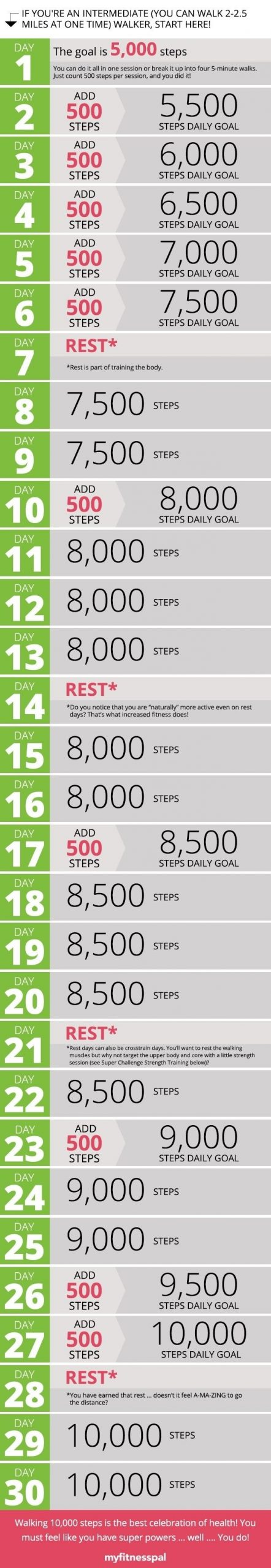 The 30-Day Walking Challenge | Myfitnesspal  Wellness Challenge Chart