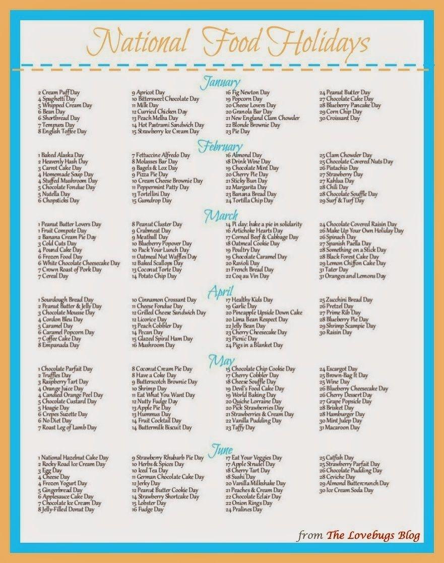 The Lovebug Blog | National Food Day Calendar, National  Food Of The Day Calendar