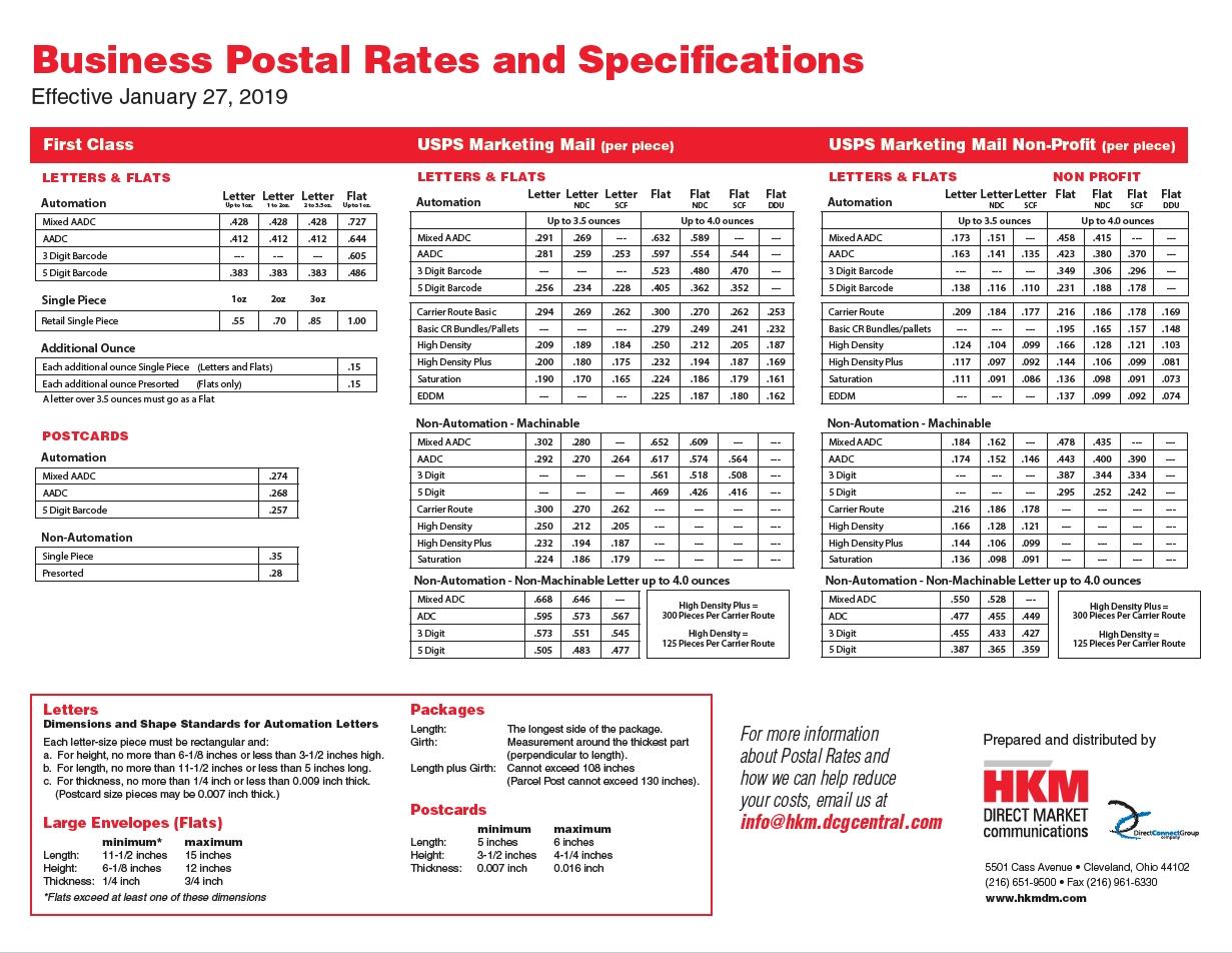 Us Postal Service Pay Chart - Pflag  Usps Pay Chart