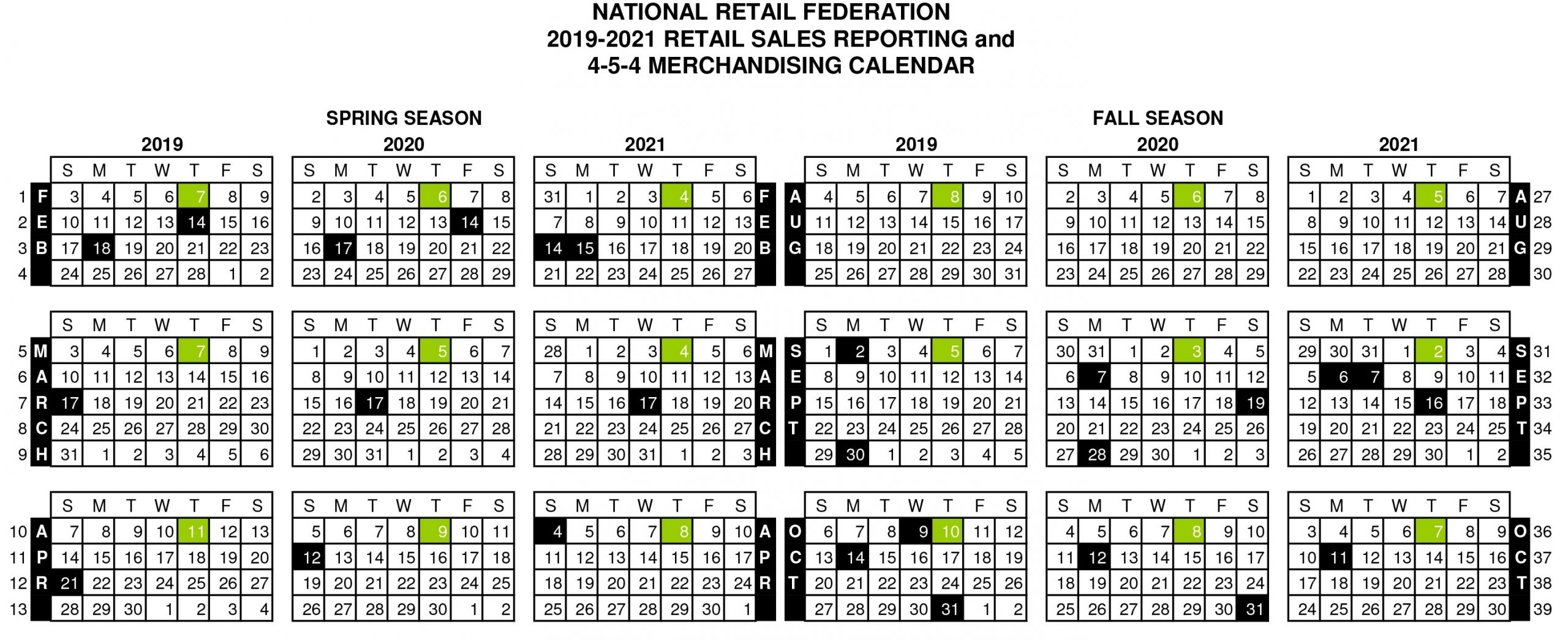 What Is The 4-5-4 Retail Calendar, And Should I Use It In My  How Many Weeks In 18-19 Financial Year