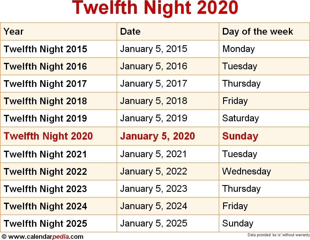 When Is Twelfth Night 2020 & 2021? Dates Of Twelfth  2021 Calender With Mercantile  Holidays