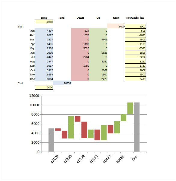 23+ Excel Chart Templates Free Excel Sheet Example Templates  Microsoft Word Flip Chart Template